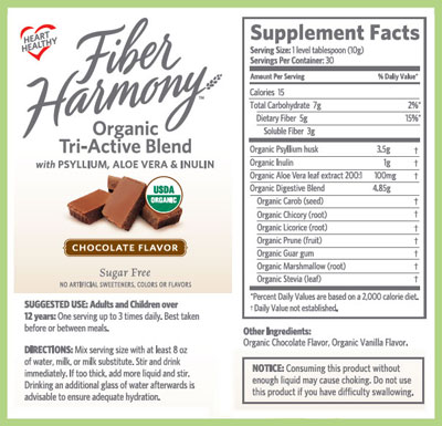 Chocolat Fiber Harmony Nutrition Facts Box