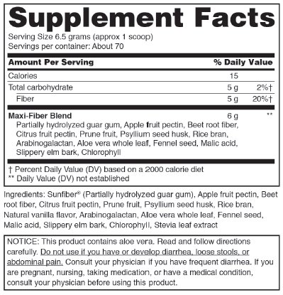 Maxi Fiber Supplement Facts